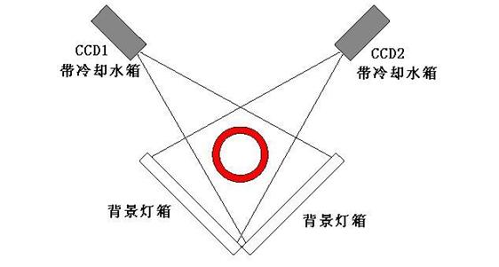 系统结构图,如图2.平面示意图